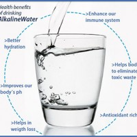 Alkaline Water Filter – Improve test of your water