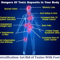 Foot Detoxification: Get Rid of Toxins With Foot Detox