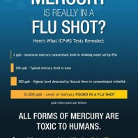 Flu Vaccine Testing Finds 25,000 Times EPA Allowed Mercury